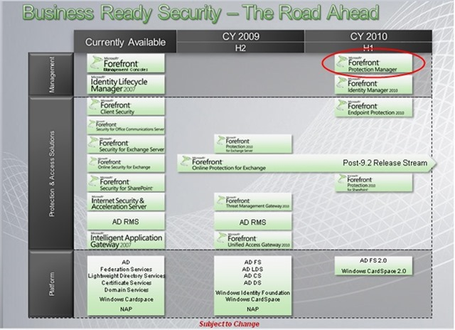 Forefront Roadmap 2